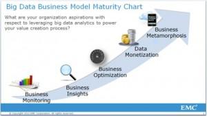 Modelos de Negocio de Datos